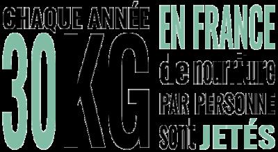 vignette-gaspilllage-france